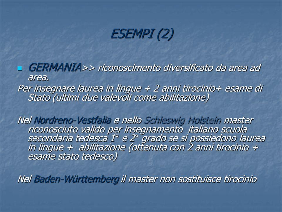 ESEMPI (2) GERMANIA >> riconoscimento diversificato da area ad area.