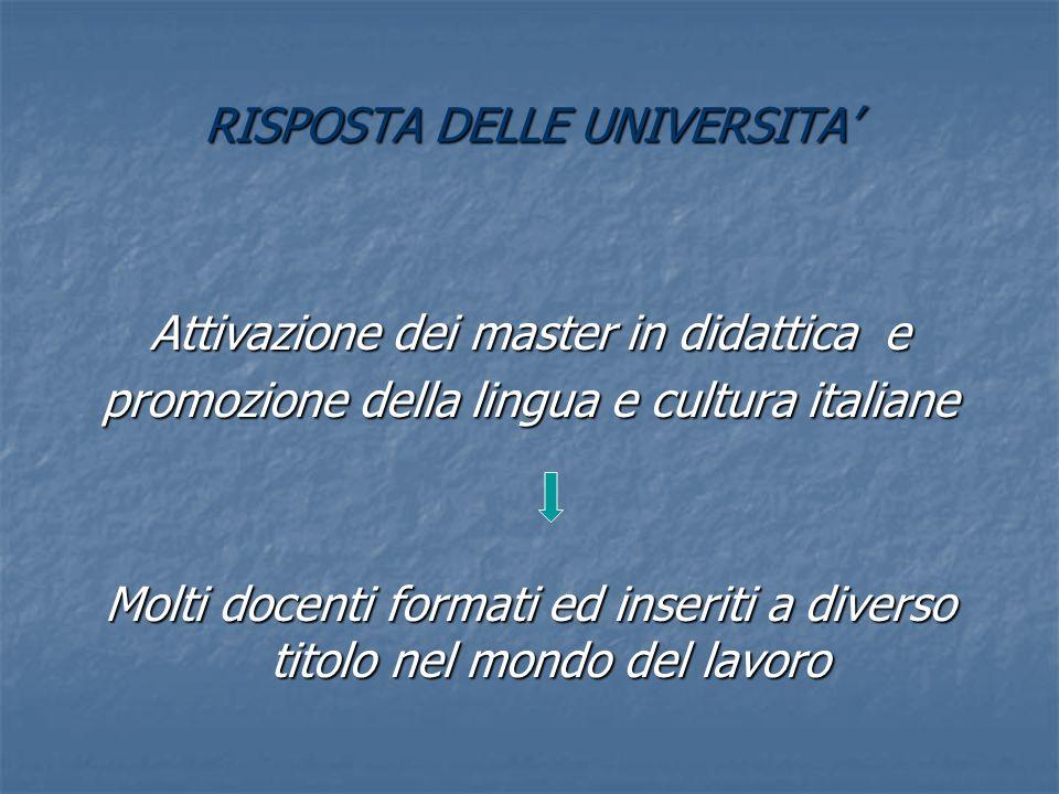 RISPOSTA DELLE UNIVERSITA Attivazione dei master in didattica e promozione della lingua e cultura italiane Molti docenti formati ed inseriti a diverso titolo nel mondo del lavoro