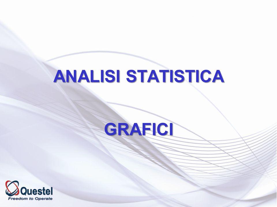 ANALISI STATISTICA GRAFICI