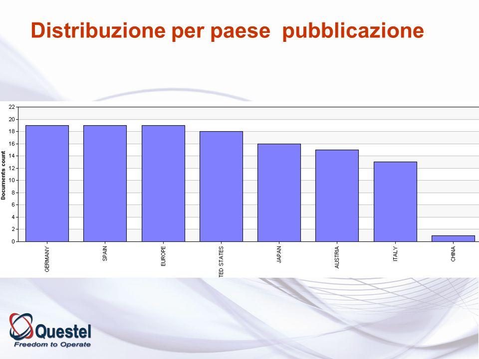 Distribuzione per paese pubblicazione
