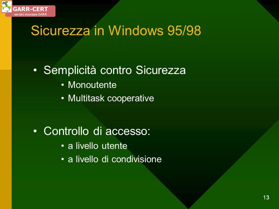 13 Sicurezza in Windows 95/98 Semplicità contro Sicurezza Monoutente Multitask cooperative Controllo di accesso: a livello utente a livello di condivi