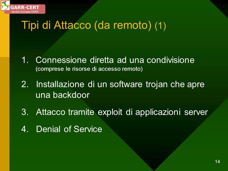 14 Tipi di Attacco (da remoto) (1) 1.Connessione diretta ad una condivisione (comprese le risorse di accesso remoto) 2. Installazione di un software t