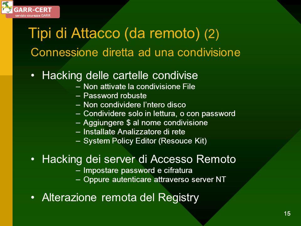 15 Tipi di Attacco (da remoto) (2) Hacking delle cartelle condivise –Non attivate la condivisione File –Password robuste –Non condividere lntero disco