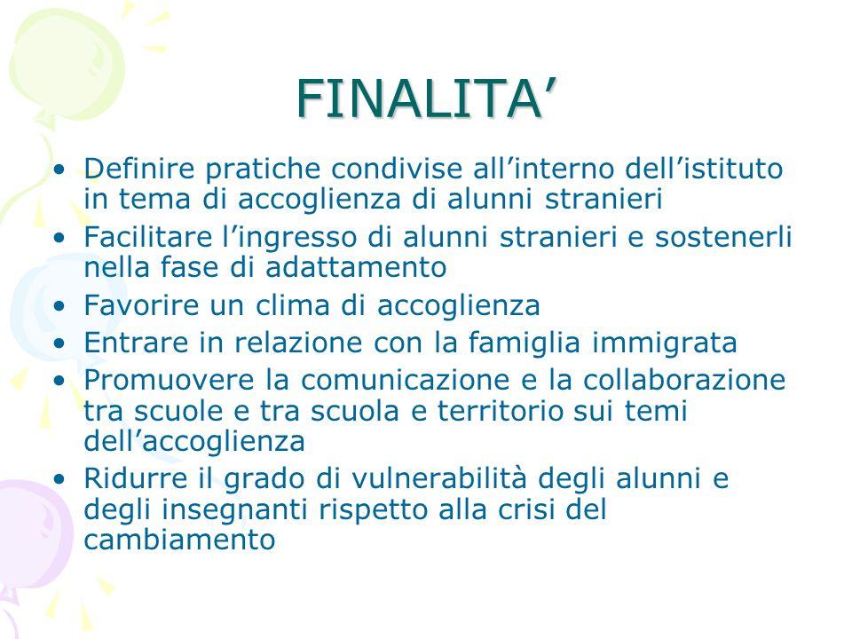 FINALITA Definire pratiche condivise allinterno dellistituto in tema di accoglienza di alunni stranieri Facilitare lingresso di alunni stranieri e sos