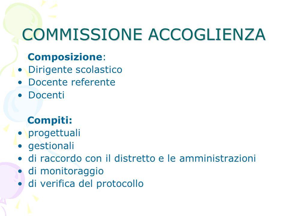 COMMISSIONE ACCOGLIENZA Composizione: Dirigente scolastico Docente referente Docenti Compiti: progettuali gestionali di raccordo con il distretto e le