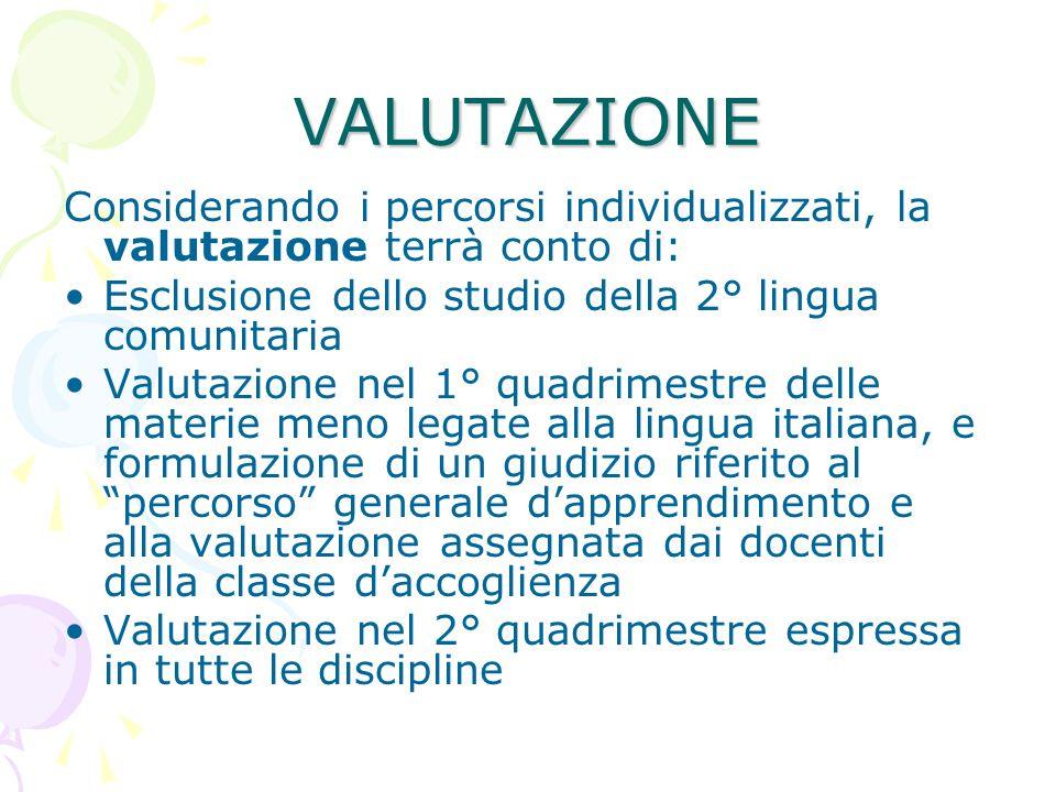 VALUTAZIONE Considerando i percorsi individualizzati, la valutazione terrà conto di: Esclusione dello studio della 2° lingua comunitaria Valutazione n