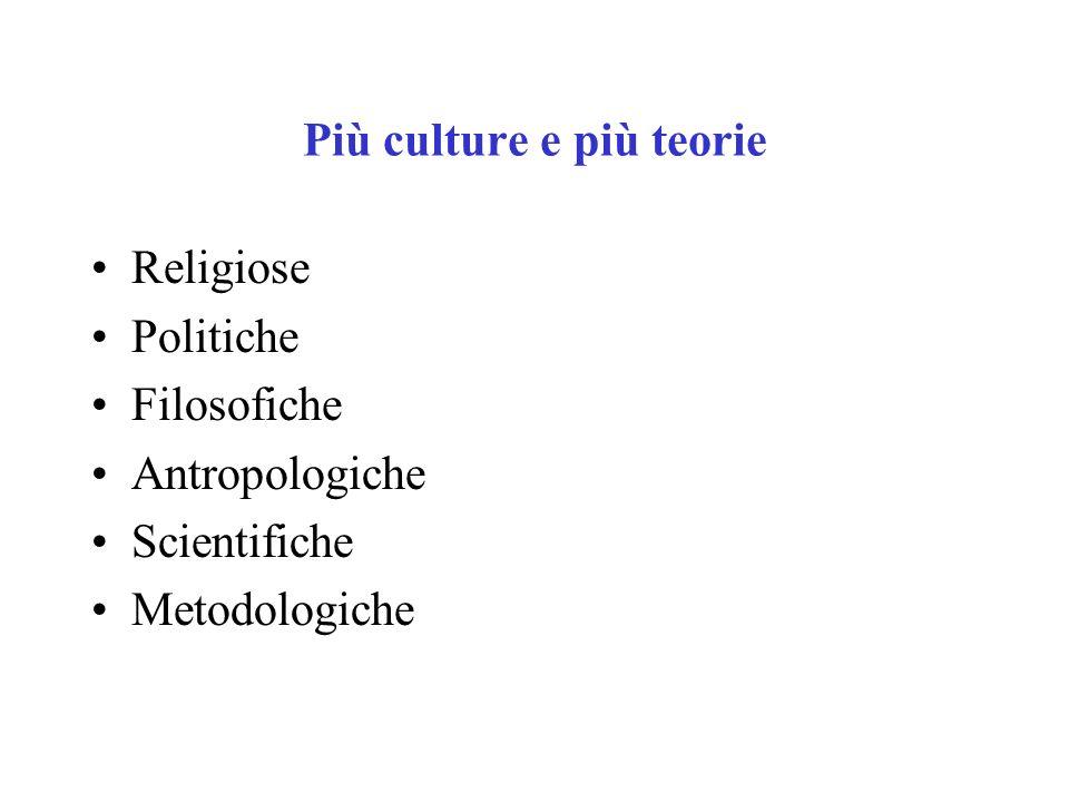 Più culture e più teorie Religiose Politiche Filosofiche Antropologiche Scientifiche Metodologiche