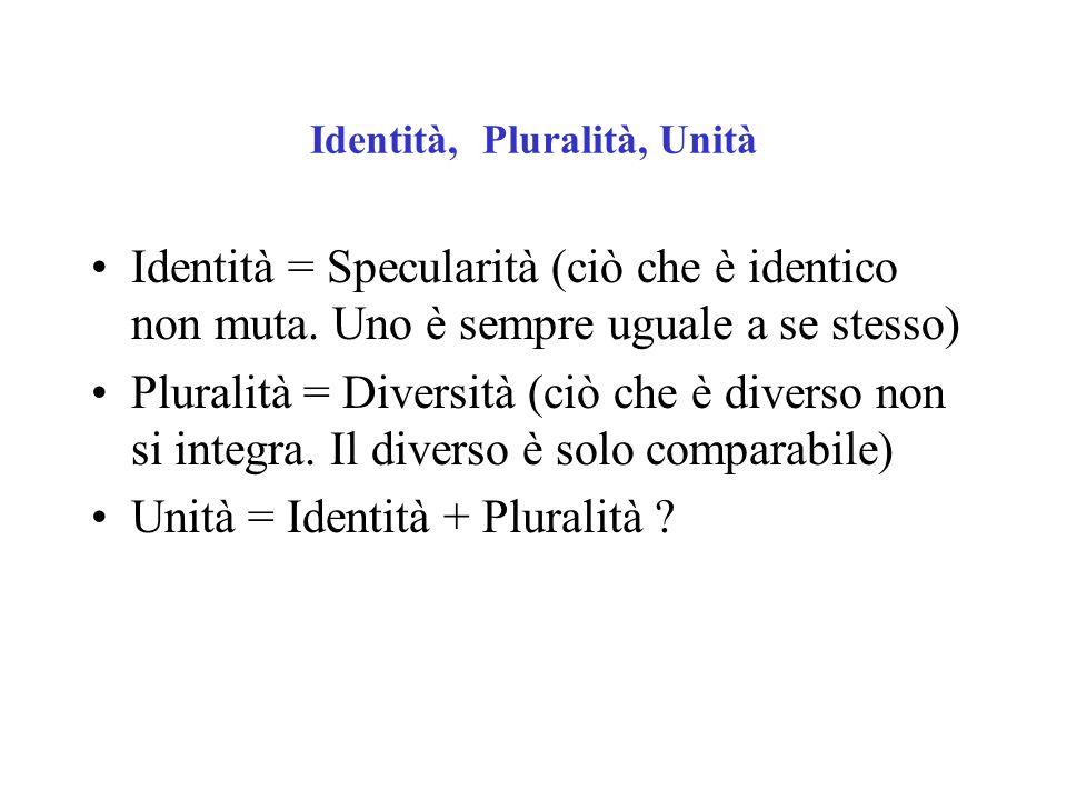 Identità, Pluralità, Unità Identità = Specularità (ciò che è identico non muta.