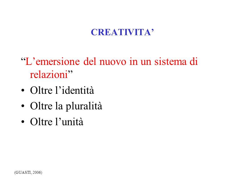 CREATIVITA Lemersione del nuovo in un sistema di relazioni Oltre lidentità Oltre la pluralità Oltre lunità (GUASTI, 2006)