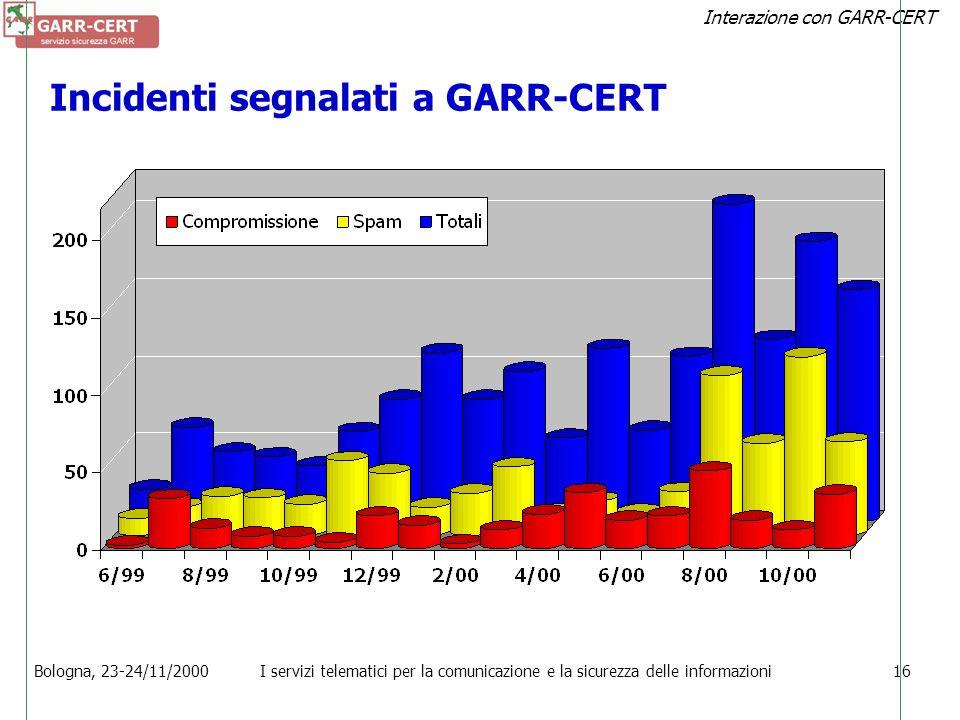 Interazione con GARR-CERT Bologna, 23-24/11/2000I servizi telematici per la comunicazione e la sicurezza delle informazioni15 Tipologia incidenti segn