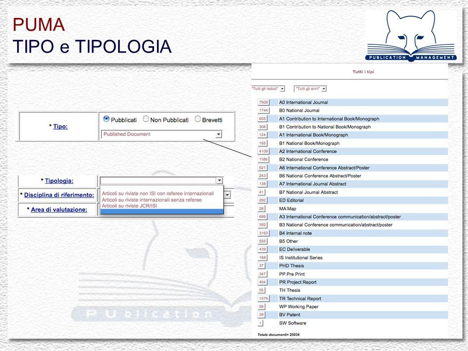 PUMA TIPO e TIPOLOGIA