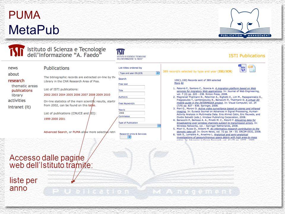 Accesso dalle pagine web dellIstituto tramite: liste per anno PUMA MetaPub