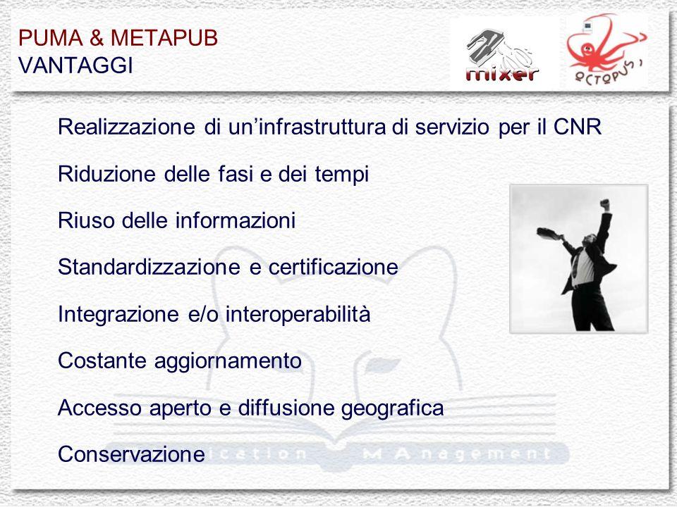 PUMA & METAPUB VANTAGGI Realizzazione di uninfrastruttura di servizio per il CNR Riduzione delle fasi e dei tempi Riuso delle informazioni Standardizz