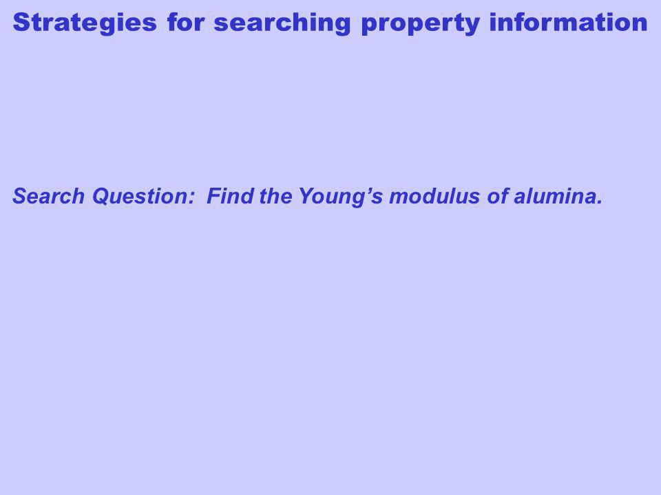 Search Question: Find the Youngs modulus of alumina. Strategies for searching property information