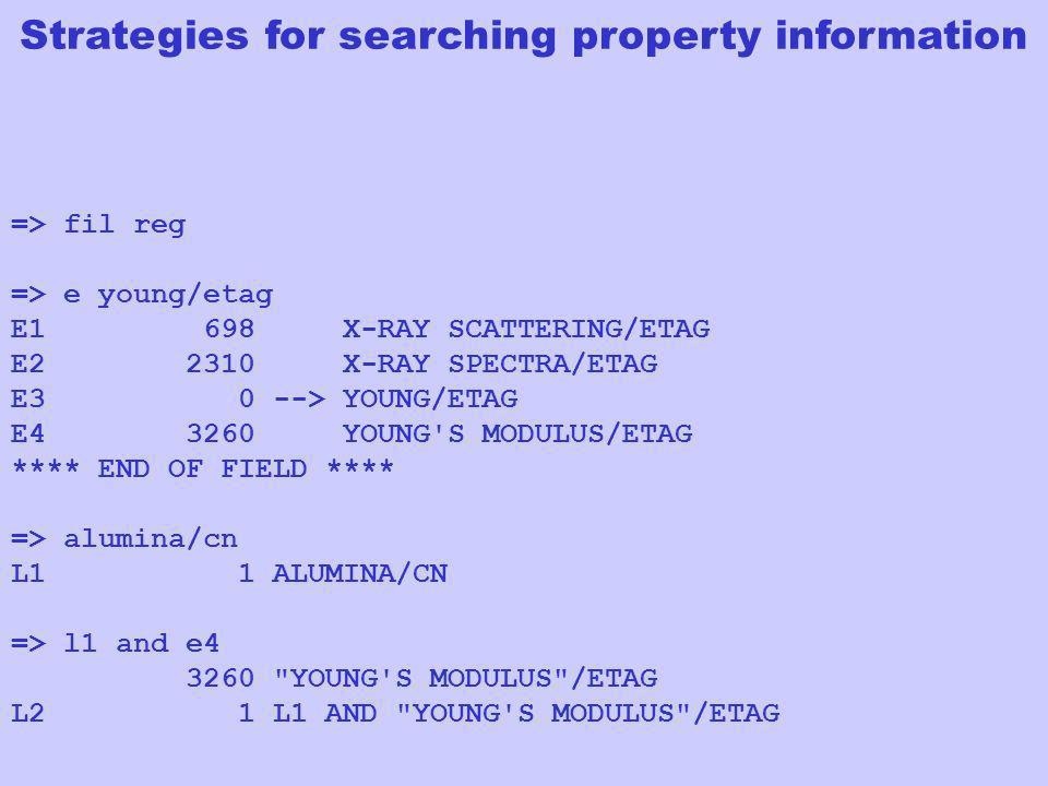 => fil reg => e young/etag E1 698 X-RAY SCATTERING/ETAG E2 2310 X-RAY SPECTRA/ETAG E3 0 --> YOUNG/ETAG E4 3260 YOUNG'S MODULUS/ETAG **** END OF FIELD