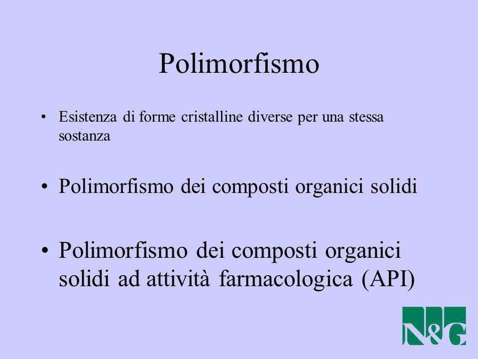 Polimorfismo Esistenza di forme cristalline diverse per una stessa sostanza Polimorfismo dei composti organici solidi Polimorfismo dei composti organi