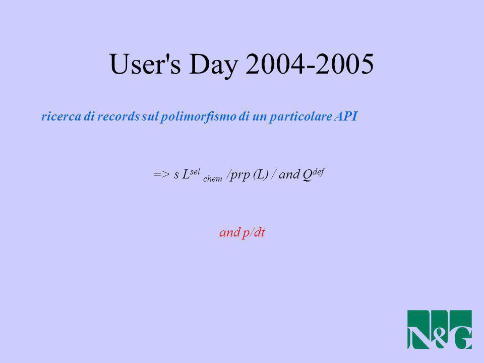 User's Day 2004-2005 ricerca di records sul polimorfismo di un particolare API => s L sel chem /prp (L) / and Q def and p/dt