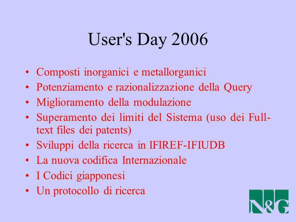 User's Day 2006 Composti inorganici e metallorganici Potenziamento e razionalizzazione della Query Miglioramento della modulazione Superamento dei lim