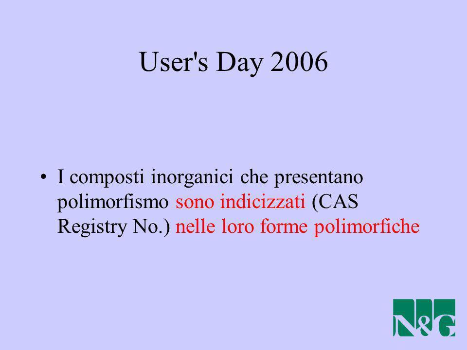 User's Day 2006 I composti inorganici che presentano polimorfismo sono indicizzati (CAS Registry No.) nelle loro forme polimorfiche