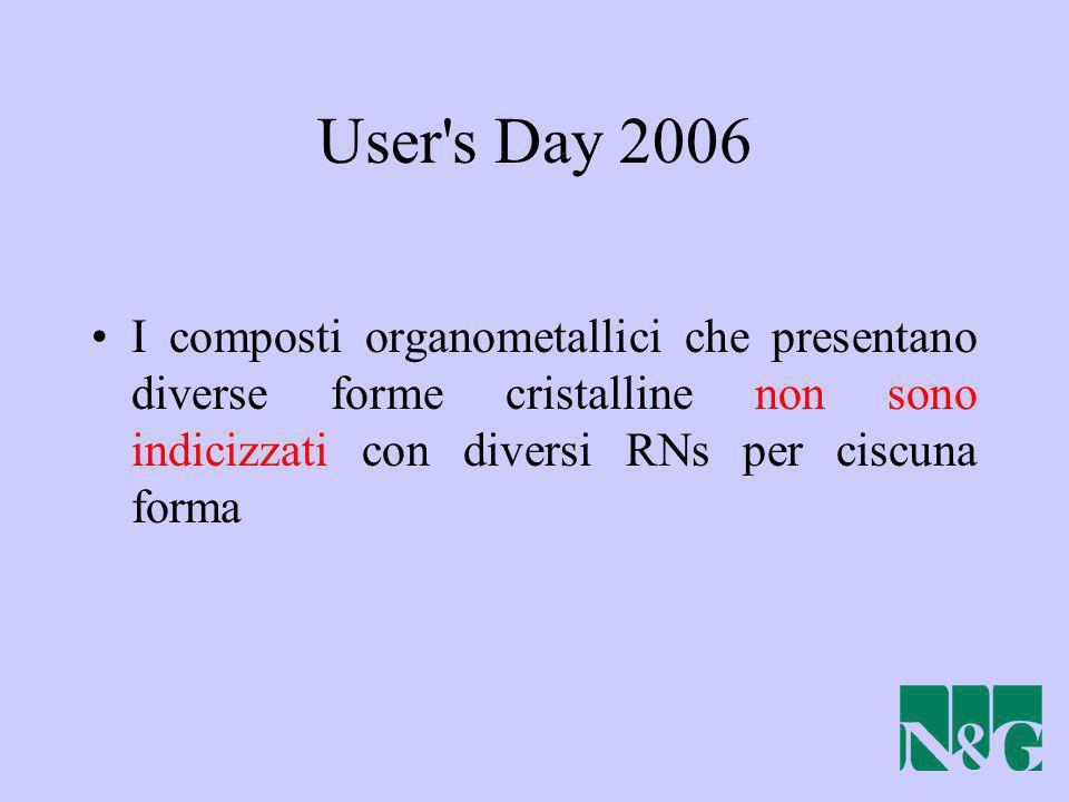 User's Day 2006 I composti organometallici che presentano diverse forme cristalline non sono indicizzati con diversi RNs per ciscuna forma