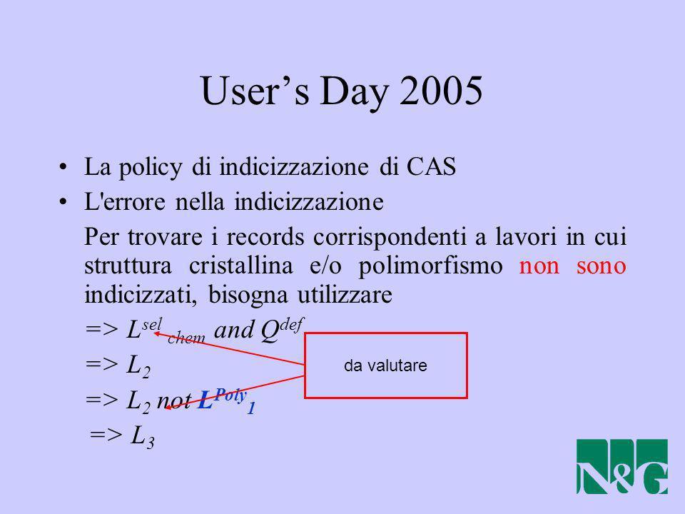 Users Day 2005 La policy di indicizzazione di CAS L'errore nella indicizzazione Per trovare i records corrispondenti a lavori in cui struttura cristal