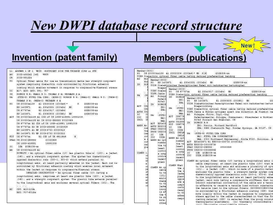 New DWPI database record structure L1 ANSWER 1 OF 1 WPIX COPYRIGHT 2006 THE THOMSON CORP on STN AN 2003-492242 [46] WPIX CR 2003-851224 TI Optical fib