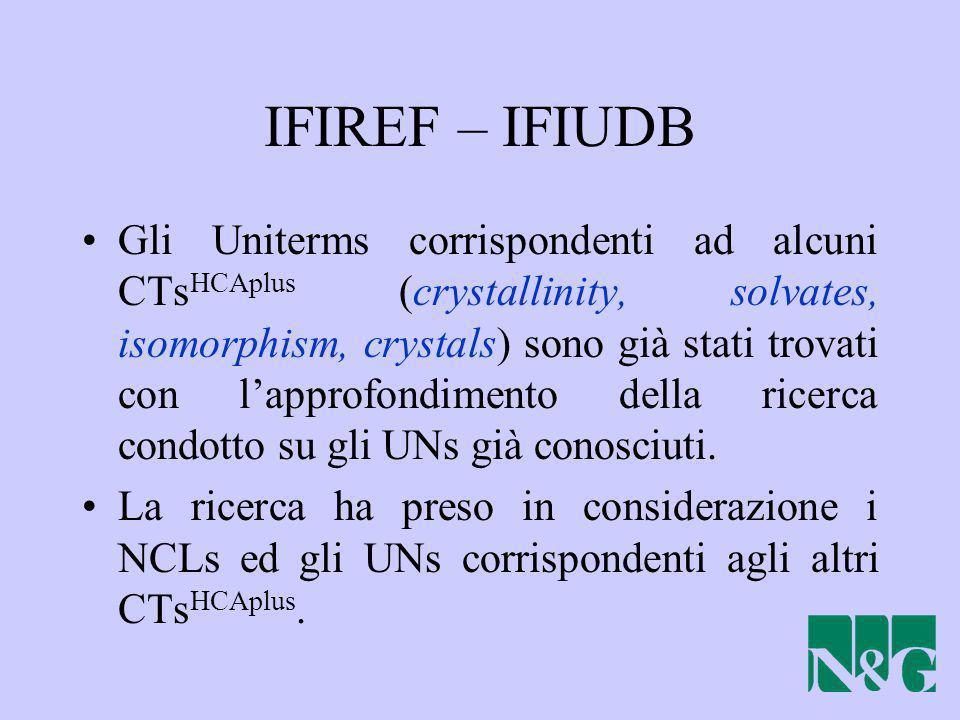 IFIREF – IFIUDB Gli Uniterms corrispondenti ad alcuni CTs HCAplus (crystallinity, solvates, isomorphism, crystals) sono già stati trovati con lapprofo
