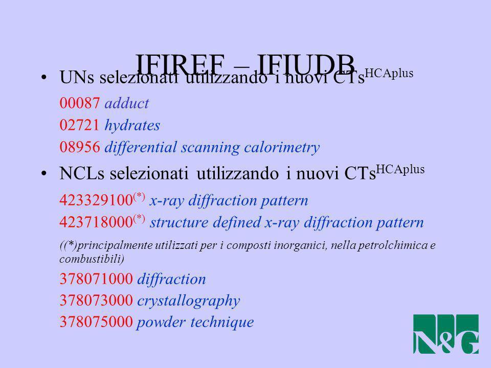 IFIREF – IFIUDB UNs selezionati utilizzando i nuovi CTs HCAplus 00087 adduct 02721 hydrates 08956 differential scanning calorimetry NCLs selezionati u