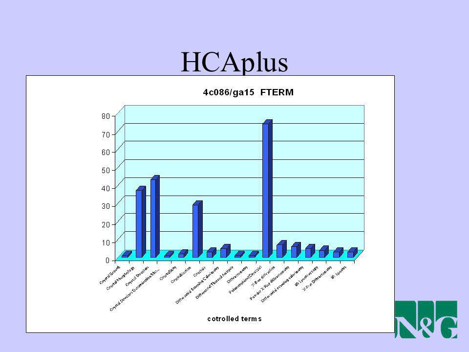 HCAplus