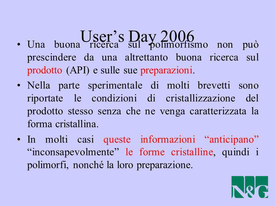 Users Day 2006 Una buona ricerca sul polimorfismo non può prescindere da una altrettanto buona ricerca sul prodotto (API) e sulle sue preparazioni. Ne