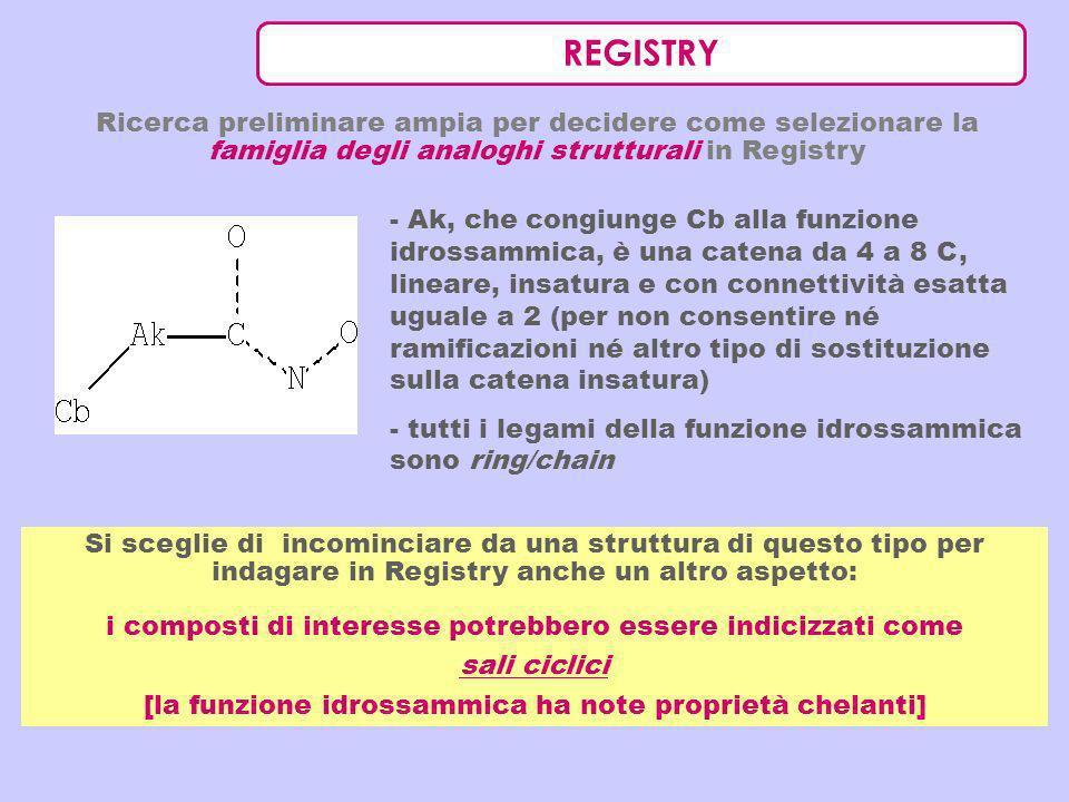REGISTRY Ricerca preliminare ampia per decidere come selezionare la famiglia degli analoghi strutturali in Registry - Ak, che congiunge Cb alla funzio