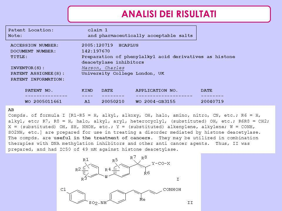ANALISI DEI RISULTATI Patent Location: claim 1 Note: and pharmaceutically acceptable salts ACCESSION NUMBER: 2005:120719 HCAPLUS DOCUMENT NUMBER: 142: