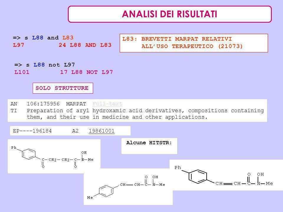 ANALISI DEI RISULTATI => s L88 and L83 L97 24 L88 AND L83 L83: BREVETTI MARPAT RELATIVI ALLUSO TERAPEUTICO (21073) => s L88 not L97 L101 17 L88 NOT L9
