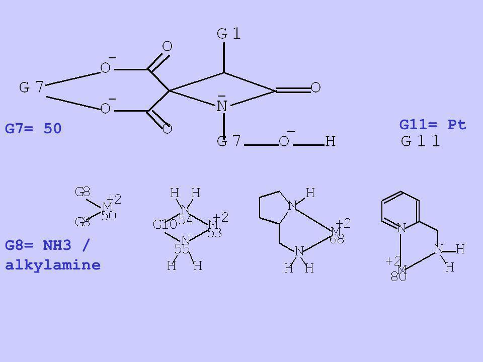 G7= 50 G8= NH3 / alkylamine G11= Pt