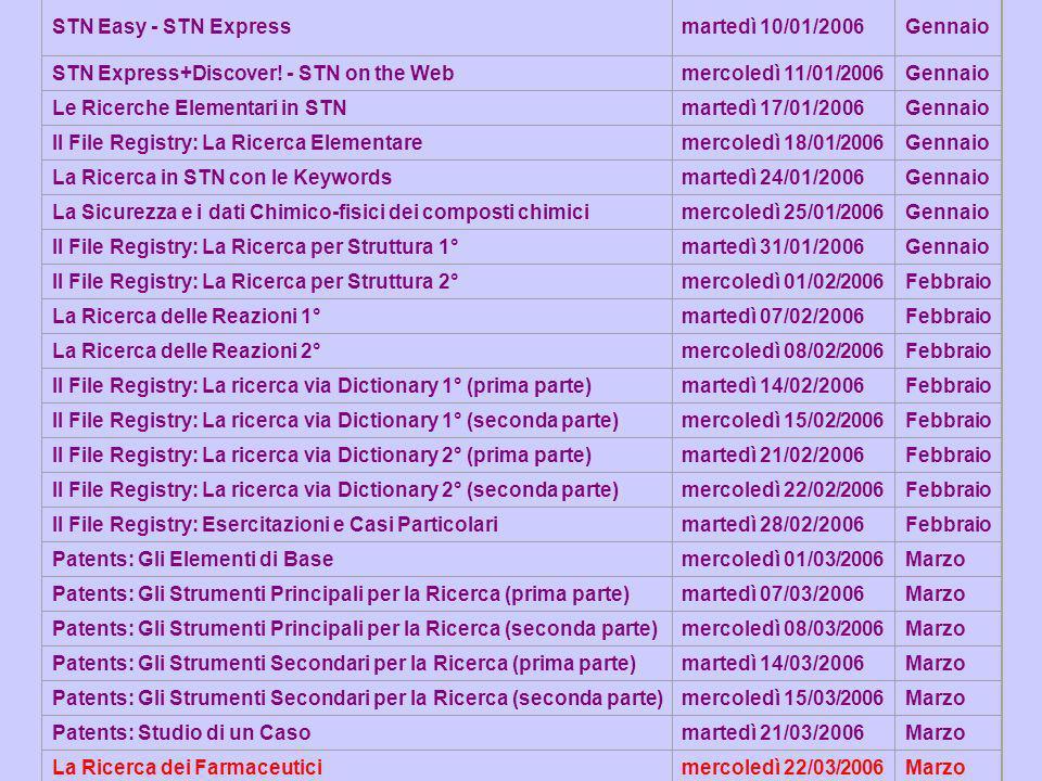 STN Easy - STN Expressmartedì 10/01/2006Gennaio STN Express+Discover! - STN on the Webmercoledì 11/01/2006Gennaio Le Ricerche Elementari in STNmartedì