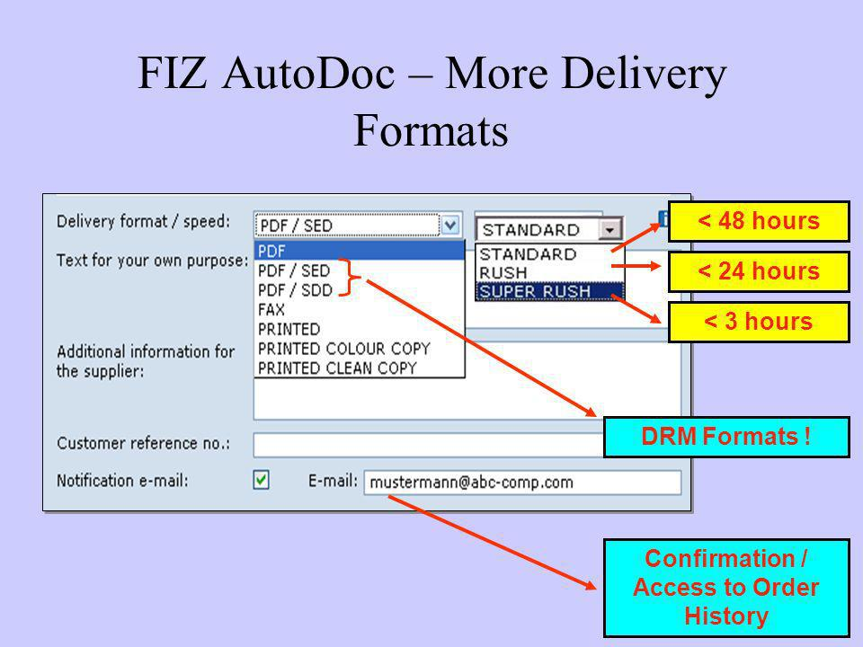 FIZ AutoDoc – More Delivery Formats DRM Formats ! < 48 hours < 24 hours < 3 hours Confirmation / Access to Order History