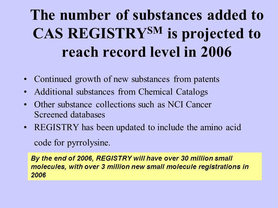 The number of substances added to CAS REGISTRY SM is projected to reach record level in 2006 Continued growth of new substances from patents Additiona