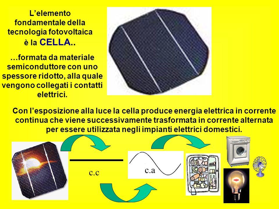 I pannelli solari sono apparecchi che trasformano lenergia solare in energia utile. Questi si dividono in.. Riscaldano lacqua sanitaria. Producono ene
