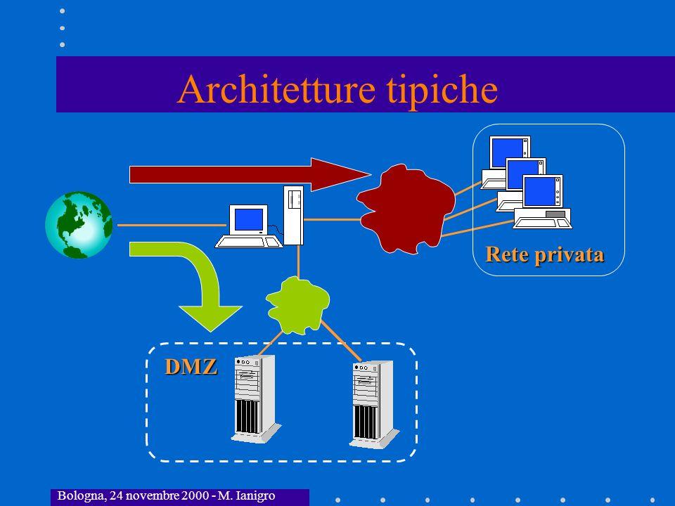 Bologna, 24 novembre 2000 - M. Ianigro Architetture tipiche DMZ Rete privata
