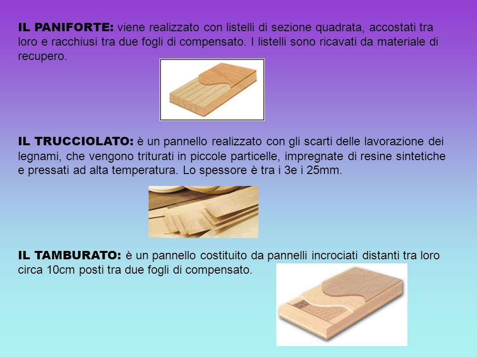 IL PANIFORTE: viene realizzato con listelli di sezione quadrata, accostati tra loro e racchiusi tra due fogli di compensato. I listelli sono ricavati