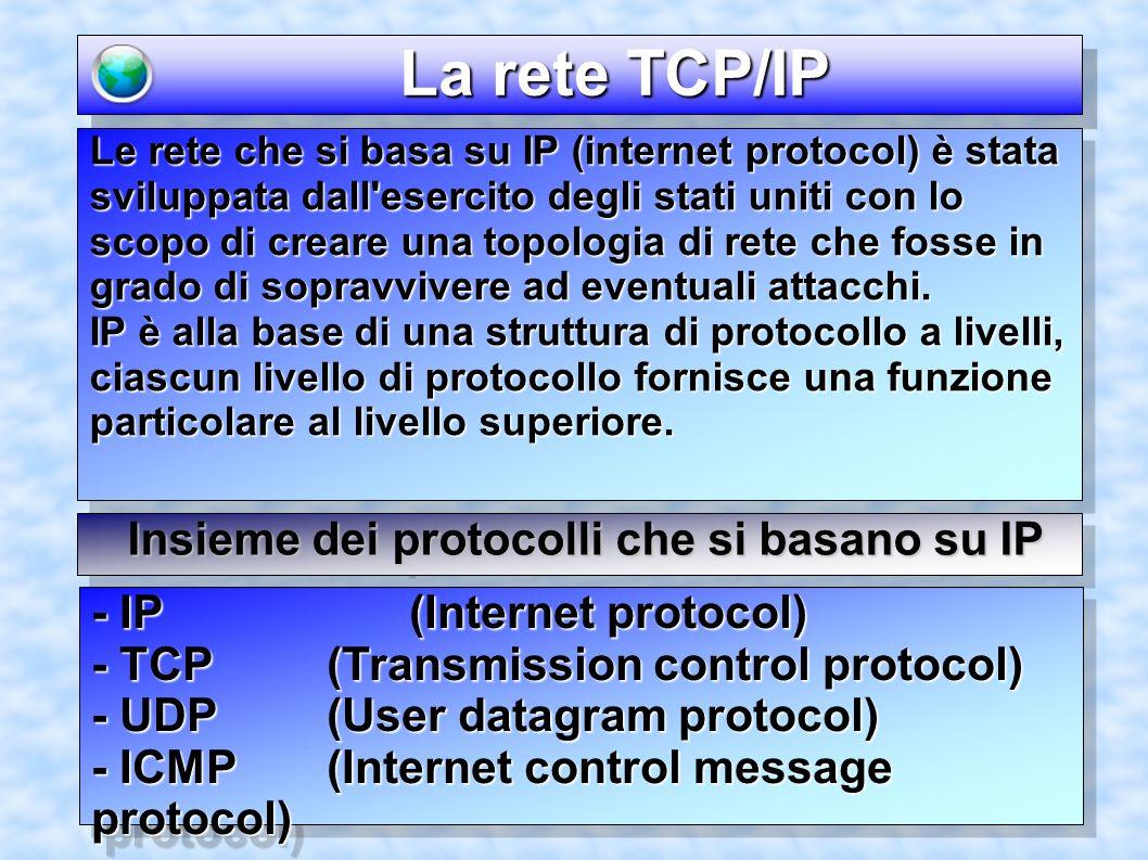 La rete TCP/IP La rete TCP/IP Le rete che si basa su IP (internet protocol) è stata sviluppata dall esercito degli stati uniti con lo scopo di creare una topologia di rete che fosse in grado di sopravvivere ad eventuali attacchi.