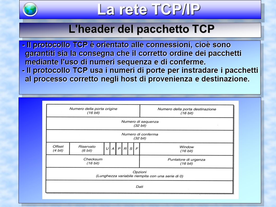 La rete TCP/IP La rete TCP/IP L header del pacchetto TCP - Il protocollo TCP è orientato alle connessioni, cioè sono garantiti sia la consegna che il corretto ordine dei pacchetti mediante l uso di numeri sequenza e di conferme.