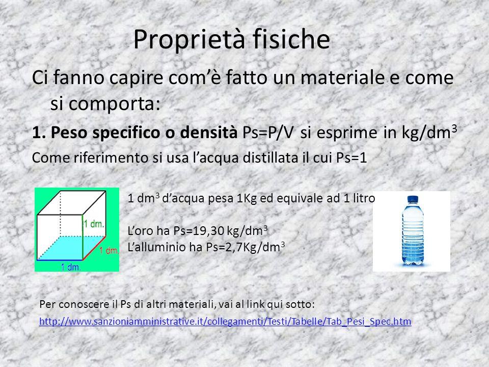 Proprietà fisiche Ci fanno capire comè fatto un materiale e come si comporta: 1. Peso specifico o densità Ps=P/V si esprime in kg/dm 3 Come riferiment