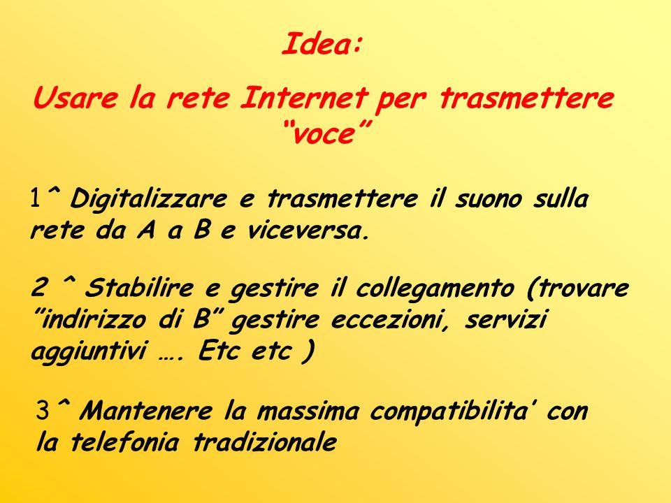 Idea: Usare la rete Internet per trasmettere voce 1^ Digitalizzare e trasmettere il suono sulla rete da A a B e viceversa.