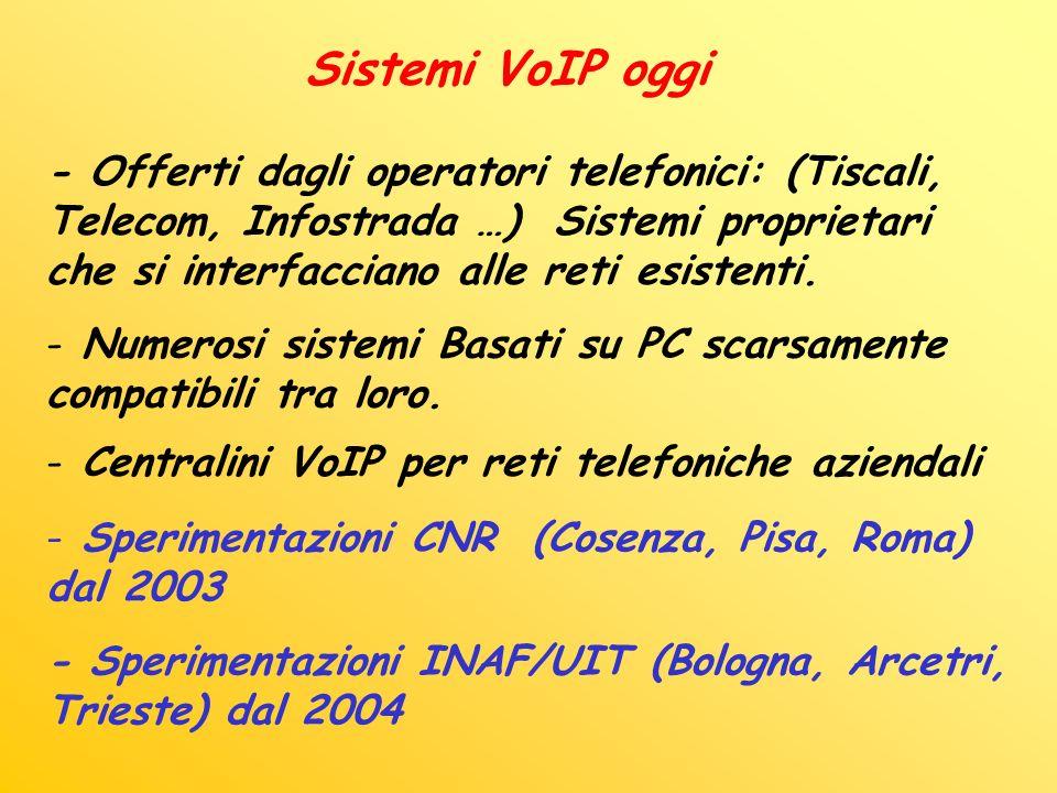 Sistemi VoIP oggi - Offerti dagli operatori telefonici: (Tiscali, Telecom, Infostrada …) Sistemi proprietari che si interfacciano alle reti esistenti.