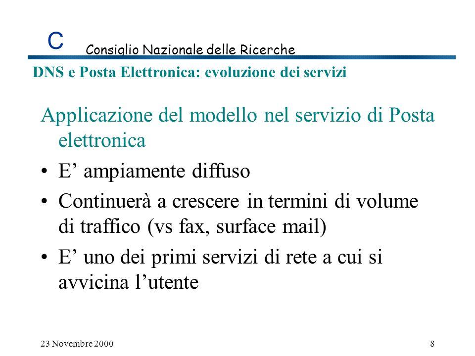 C Consiglio Nazionale delle Ricerche DNS e Posta Elettronica: evoluzione dei servizi 23 Novembre 200029 Sviluppi futuri Applicazione del modello anche per i servizi di DNS in modo da distribuire i compiti amministrativi sulle unità periferiche