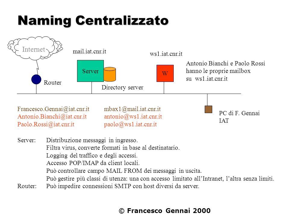 © Francesco Gennai 2000 Naming Centralizzato Server Francesco.Gennai@iat.cnr.itmbax1@mail.iat.cnr.it Antonio.Bianchi@iat.cnr.itantonio@ws1.iat.cnr.it