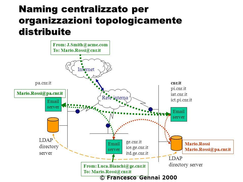 © Francesco Gennai 2000 Naming centralizzato per organizzazioni topologicamente distribuite Internet LDAP directory server Email server cnr.it pi.cnr.