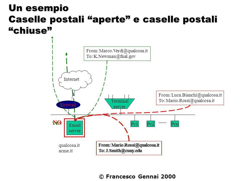© Francesco Gennai 2000 From: Mario.Rossi@qualcosa.it To: J.Smith@cuny.edu Un esempio Caselle postali aperte e caselle postali chiuse Firewall Email s
