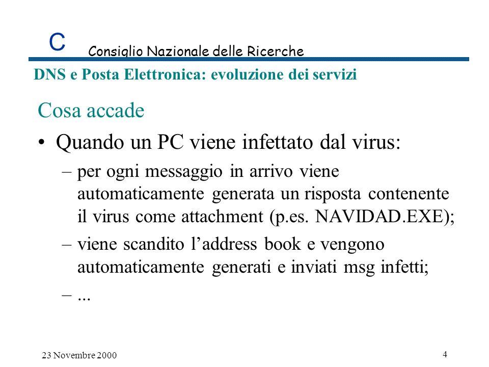 C Consiglio Nazionale delle Ricerche DNS e Posta Elettronica: evoluzione dei servizi 23 Novembre 2000 4 Cosa accade Quando un PC viene infettato dal v